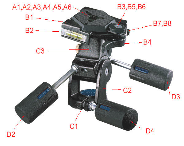 029 version 7 Manfrotto Pan Head