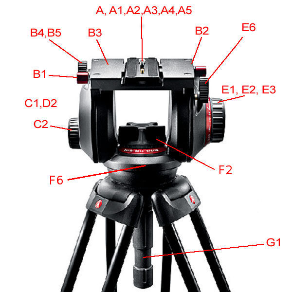 Manfrotto 509HD