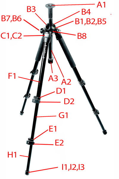 Manfrotto 055PROB version 4