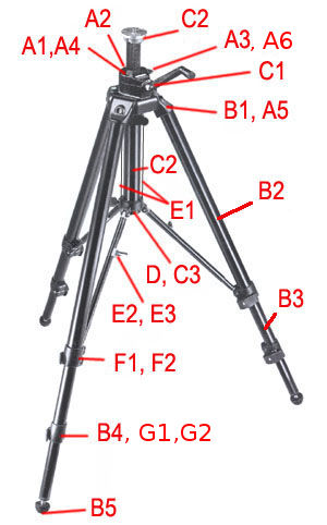 Old Manfrotto and Bogen 3036 or 075 tripod