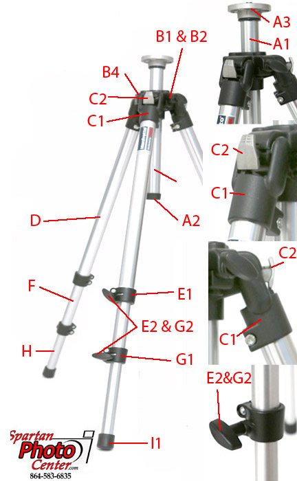 Manfrotto 190-3 version 3