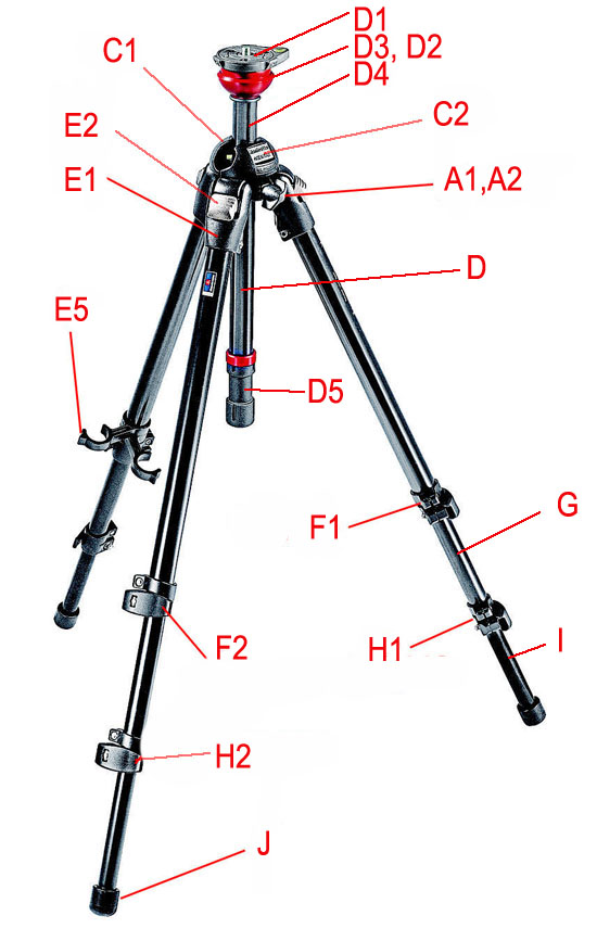 MANFROTTO 756MF3 TRIPOD