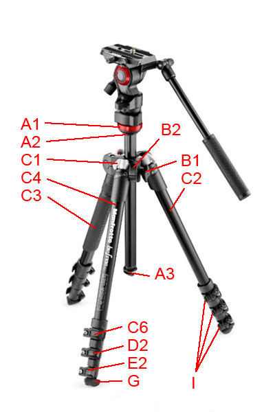 Manfrotto BeFree-Live Video Tripod