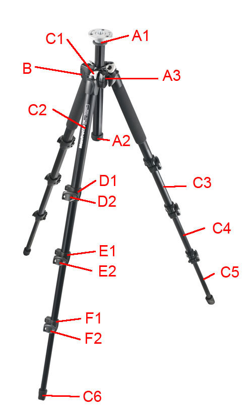 Manfrotto MT293A4 tripod